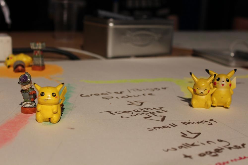 brainstorm tools